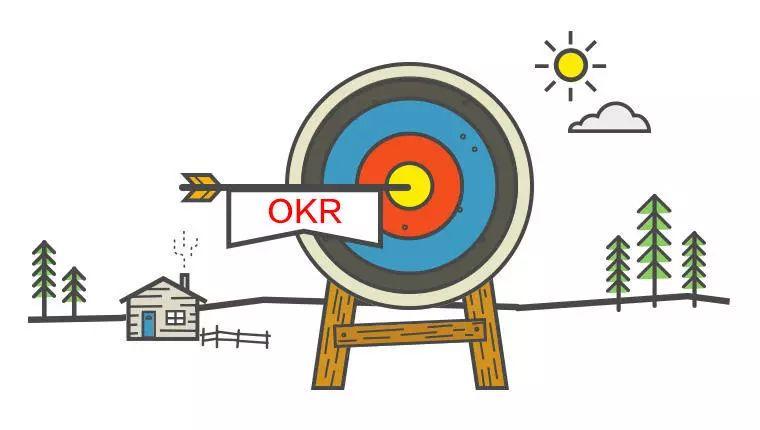 OKR Mar                                                           2020